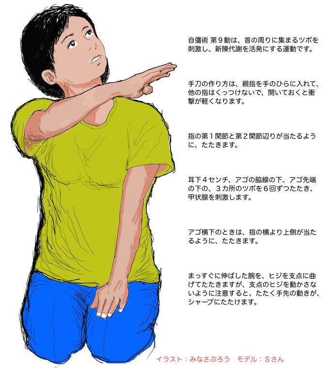 Bending and stretching exercises09−1.png