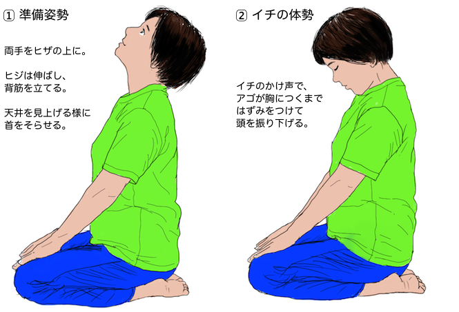 Bending and stretching exercises.07.png